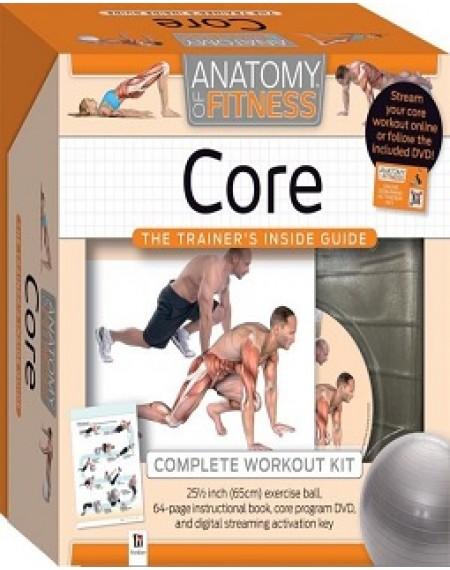 Anatomy of Fitness Cube: Core PAL